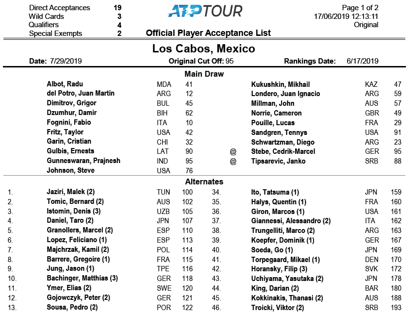 http://www.mextenis.com/mailing/Listaalc1.png